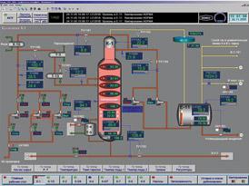 SCADA система КРУГ-2000. Установка газофракционирования (ГФУ)