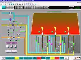 SCADA система КРУГ-2000.Система автоматического управления горелками котла