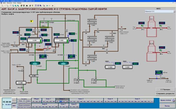 технологической схемы с