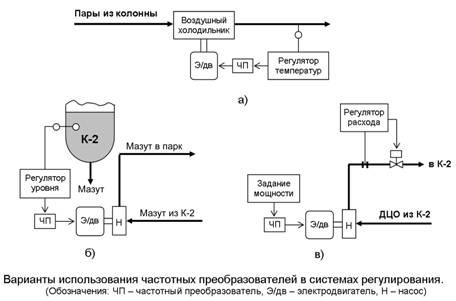 принципиальная схема первичной переработки нефти